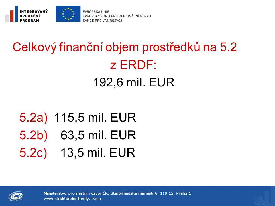 Ministerstvo pro místní rozvoj ČR, Staroměstské náměstí 6, 110 15 Praha 1 www.strukturalni-fondy.cz /iop Celkový finanční objem prostředků na 5.2 z ERDF: 192,6 mil.