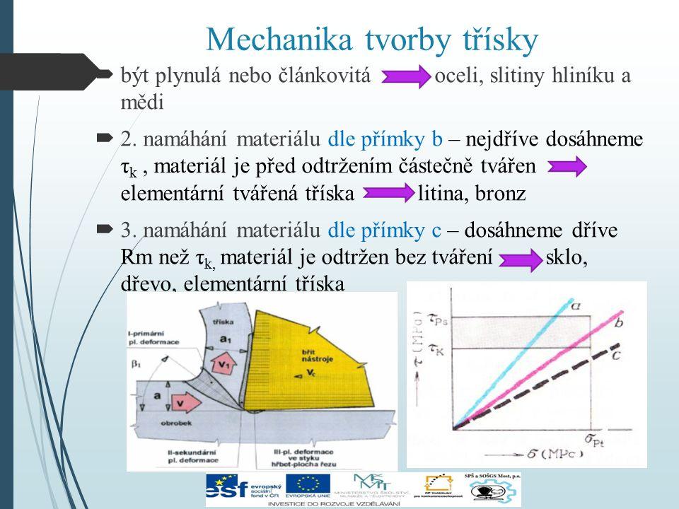 Mechanika tvorby třísky  být plynulá nebo článkovitá oceli, slitiny hliníku a mědi  2. namáhání materiálu dle přímky b – nejdříve dosáhneme τ k, mat