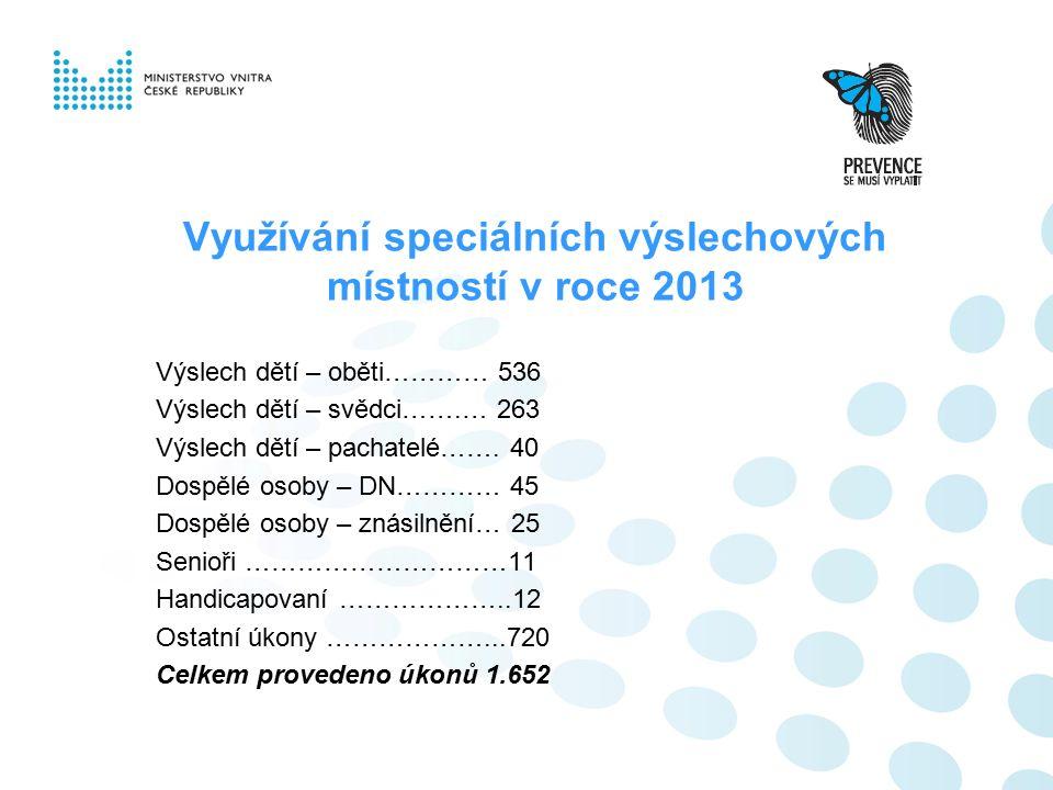 Využívání speciálních výslechových místností v roce 2013 Výslech dětí – oběti………… 536 Výslech dětí – svědci…….… 263 Výslech dětí – pachatelé…….