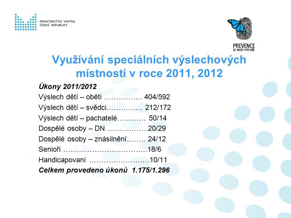 Využívání speciálních výslechových místností v roce 2011, 2012 Úkony 2011/2012 Výslech dětí – oběti …………….