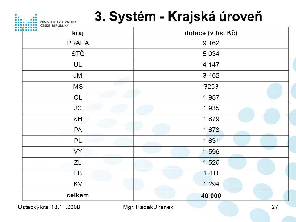 Ústecký kraj 18.11.2008Mgr. Radek Jiránek27 3. Systém - Krajská úroveň krajdotace (v tis.