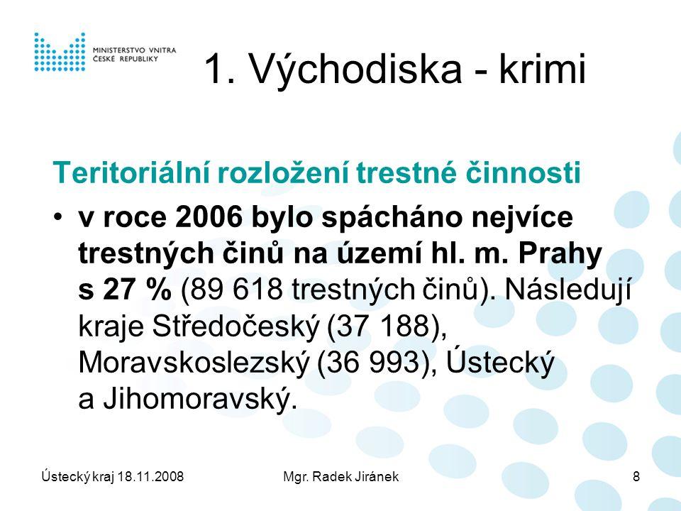 Ústecký kraj 18.11.2008Mgr. Radek Jiránek8 1.