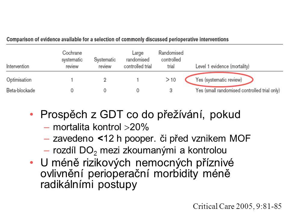 Critical Care 2005, 9:81-85 Prospěch z GDT co do přežívání, pokud –mortalita kontrol  20% –zavedeno <12 h pooper.
