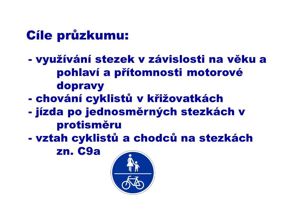 Cíle průzkumu: - využívání stezek v závislosti na věku a pohlaví a přítomnosti motorové dopravy - chování cyklistů v křižovatkách - jízda po jednosměrných stezkách v protisměru - vztah cyklistů a chodců na stezkách zn.