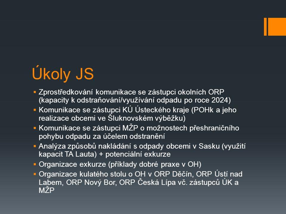 Úkoly JS  Zprostředkování komunikace se zástupci okolních ORP (kapacity k odstraňování/využívání odpadu po roce 2024)  Komunikace se zástupci KÚ Úst