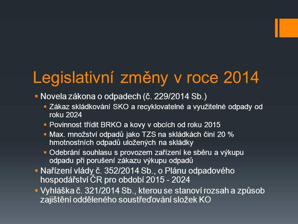 Legislativní změny v roce 2014  Novela zákona o odpadech (č. 229/2014 Sb.)  Zákaz skládkování SKO a recyklovatelné a využitelné odpady od roku 2024