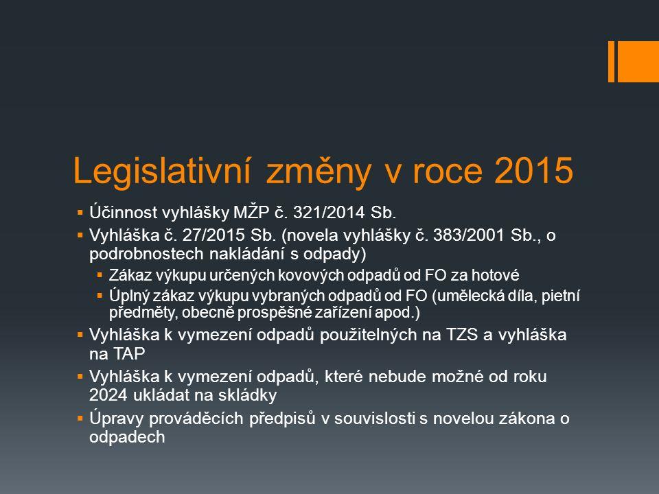 Legislativní změny v roce 2015  Účinnost vyhlášky MŽP č. 321/2014 Sb.  Vyhláška č. 27/2015 Sb. (novela vyhlášky č. 383/2001 Sb., o podrobnostech nak