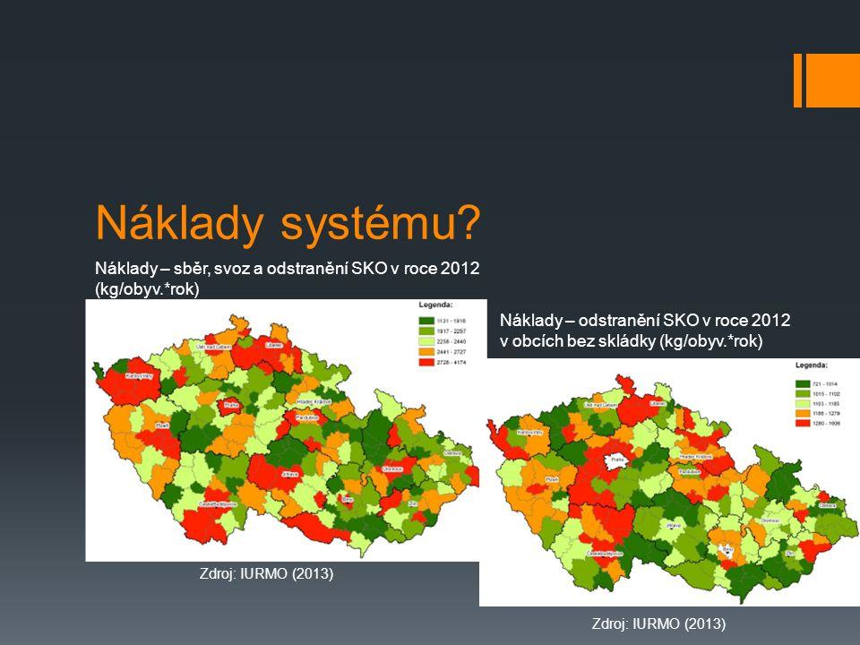 Náklady systému? Náklady – sběr, svoz a odstranění SKO v roce 2012 (kg/obyv.*rok) Náklady – odstranění SKO v roce 2012 v obcích bez skládky (kg/obyv.*