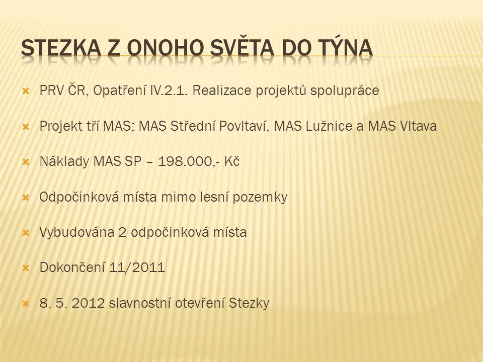 PRV ČR, Opatření IV.2.1. Realizace projektů spolupráce  Projekt tří MAS: MAS Střední Povltaví, MAS Lužnice a MAS Vltava  Náklady MAS SP – 198.000,