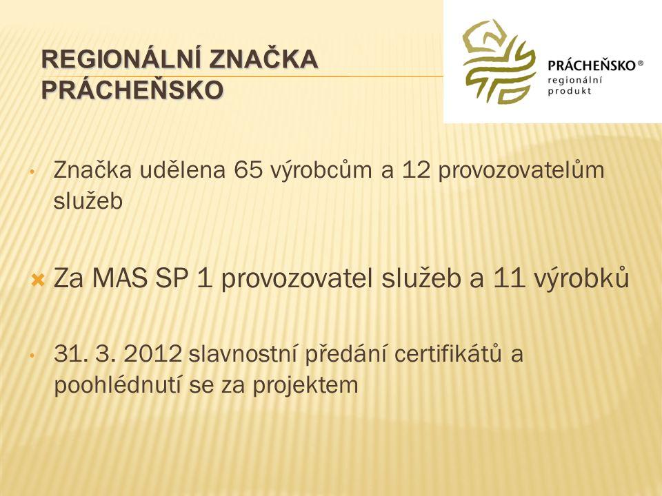 Značka udělena 65 výrobcům a 12 provozovatelům služeb  Za MAS SP 1 provozovatel služeb a 11 výrobků 31. 3. 2012 slavnostní předání certifikátů a pooh
