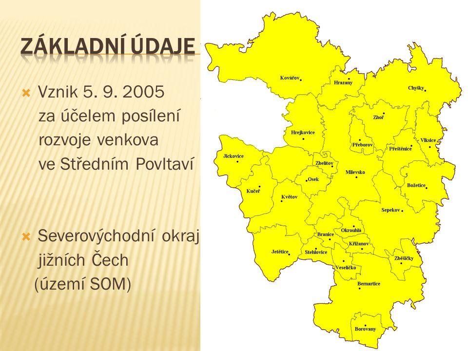  Vznik 5. 9. 2005 za účelem posílení rozvoje venkova ve Středním Povltaví  Severovýchodní okraj jižních Čech (území SOM)