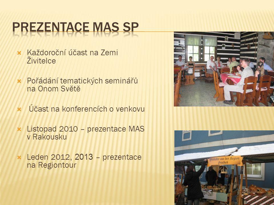  Každoroční účast na Zemi Živitelce  Pořádání tematických seminářů na Onom Světě  Účast na konferencích o venkovu  Listopad 2010 – prezentace MAS v Rakousku  Leden 2012, 2013 – prezentace na Regiontour