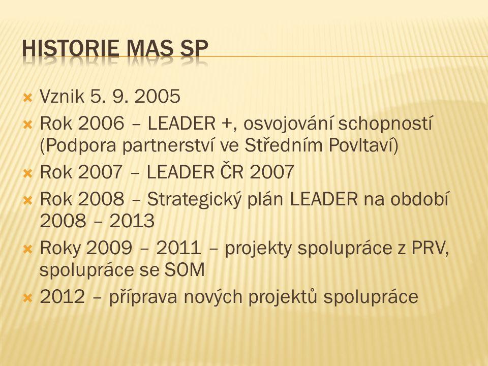 Vznik 5. 9. 2005  Rok 2006 – LEADER +, osvojování schopností (Podpora partnerství ve Středním Povltaví)  Rok 2007 – LEADER ČR 2007  Rok 2008 – St