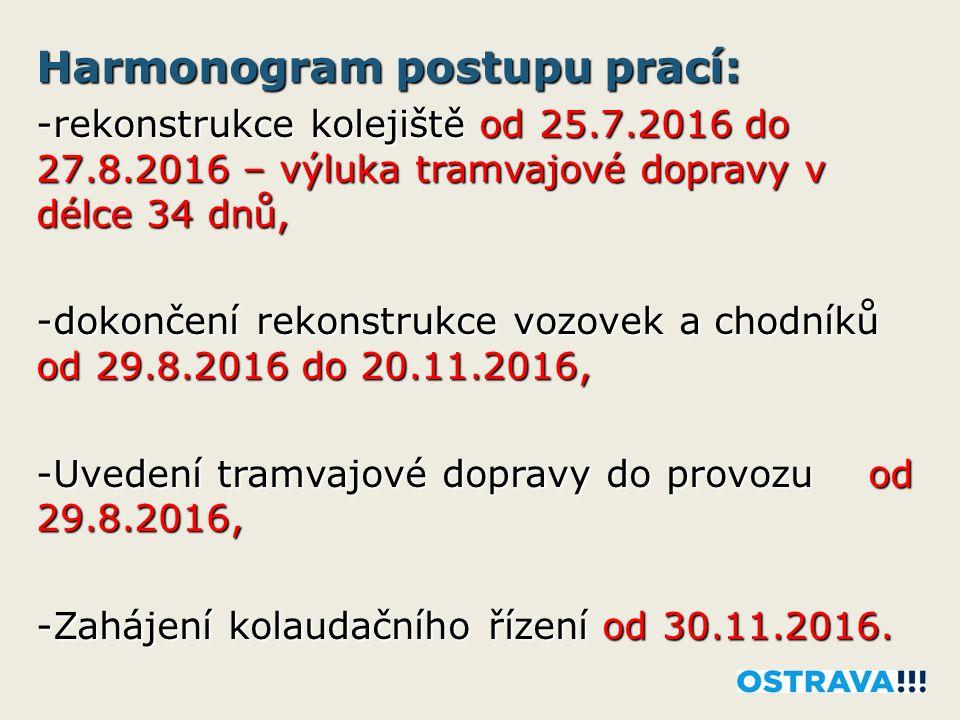 Harmonogram postupu prací: -rekonstrukce kolejiště od 25.7.2016 do 27.8.2016 – výluka tramvajové dopravy v délce 34 dnů, -dokončení rekonstrukce vozov