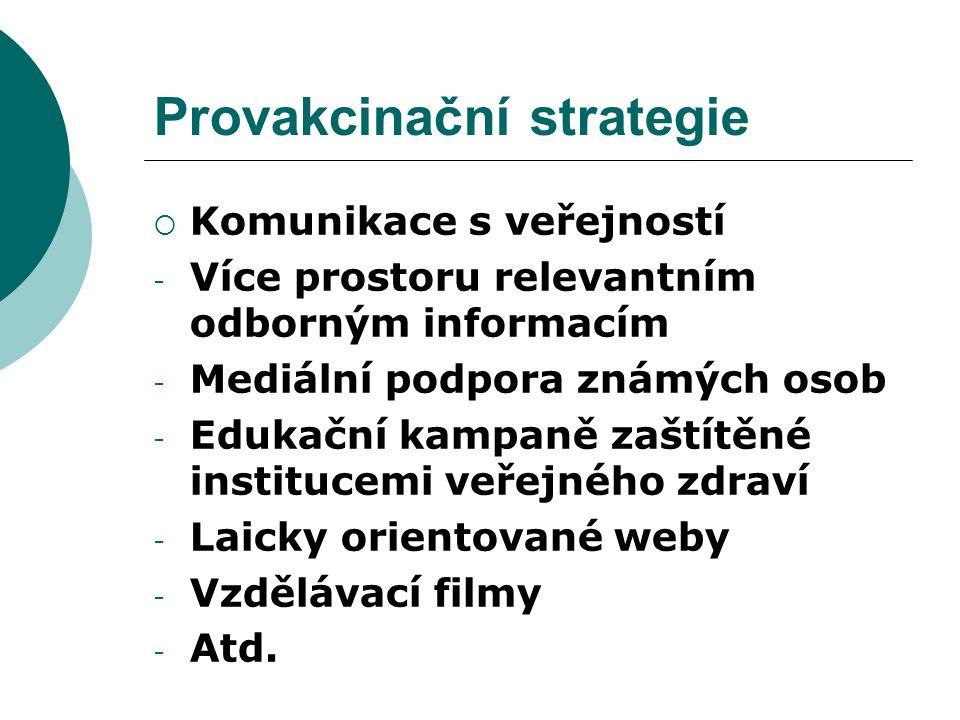 Provakcinační strategie  Komunikace s veřejností - Více prostoru relevantním odborným informacím - Mediální podpora známých osob - Edukační kampaně zaštítěné institucemi veřejného zdraví - Laicky orientované weby - Vzdělávací filmy - Atd.