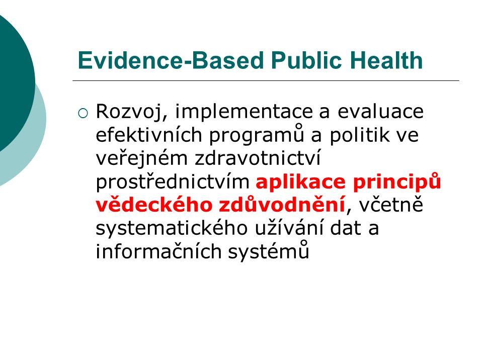 Evidence-Based Public Health  Rozvoj, implementace a evaluace efektivních programů a politik ve veřejném zdravotnictví prostřednictvím aplikace principů vědeckého zdůvodnění, včetně systematického užívání dat a informačních systémů