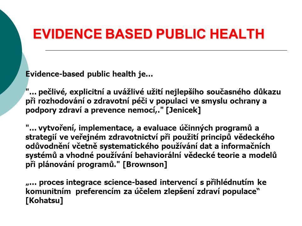EVIDENCE BASED PUBLIC HEALTH Evidence-based public health je...