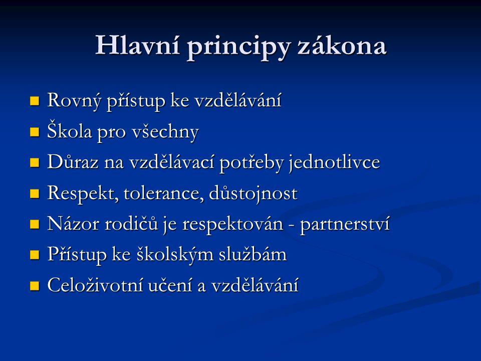 Hlavní principy zákona Rovný přístup ke vzdělávání Rovný přístup ke vzdělávání Škola pro všechny Škola pro všechny Důraz na vzdělávací potřeby jednotlivce Důraz na vzdělávací potřeby jednotlivce Respekt, tolerance, důstojnost Respekt, tolerance, důstojnost Názor rodičů je respektován - partnerství Názor rodičů je respektován - partnerství Přístup ke školským službám Přístup ke školským službám Celoživotní učení a vzdělávání Celoživotní učení a vzdělávání
