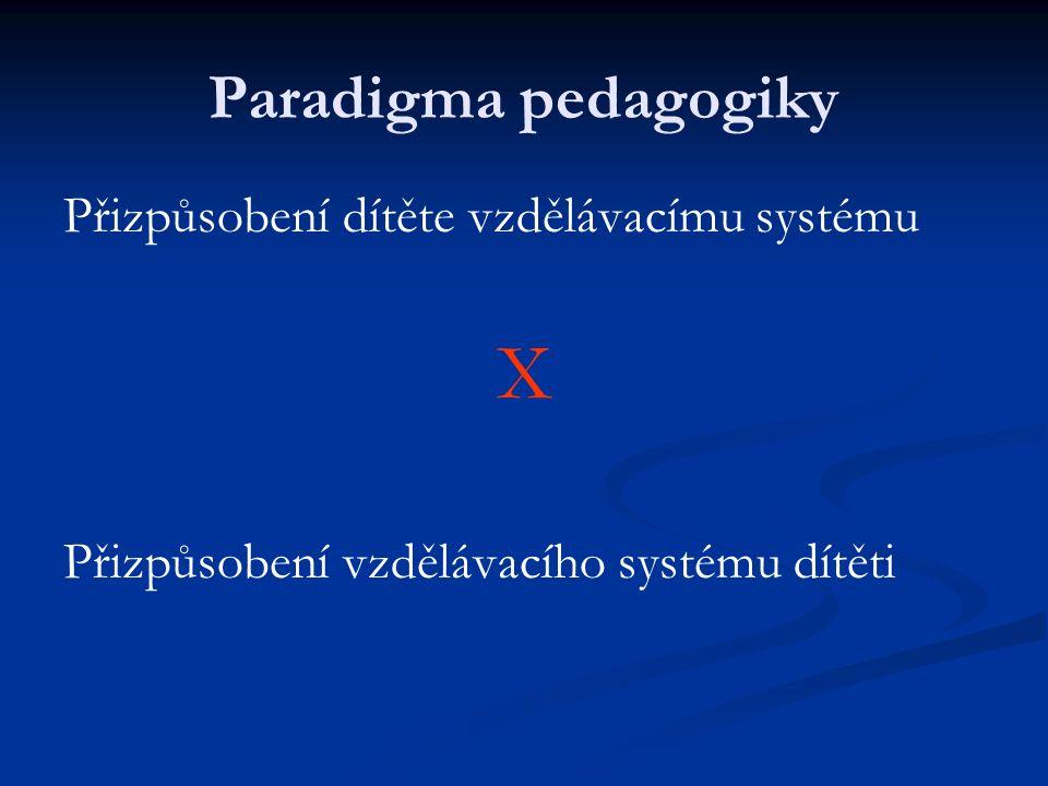 Paradigma pedagogiky Přizpůsobení dítěte vzdělávacímu systému X Přizpůsobení vzdělávacího systému dítěti