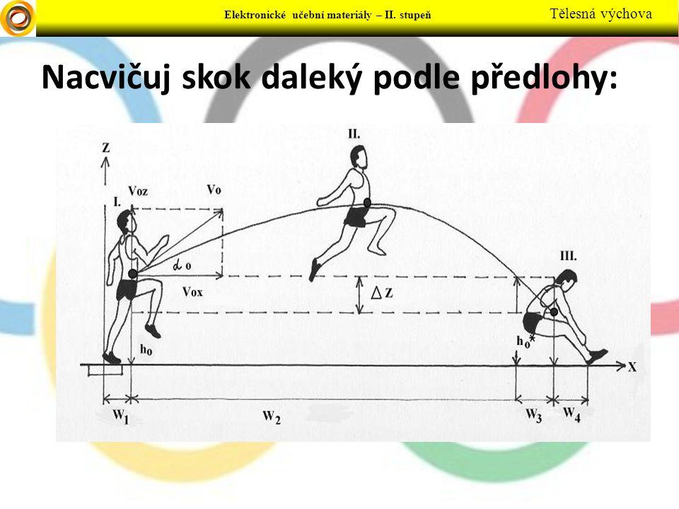 Nacvičuj skok daleký podle předlohy: