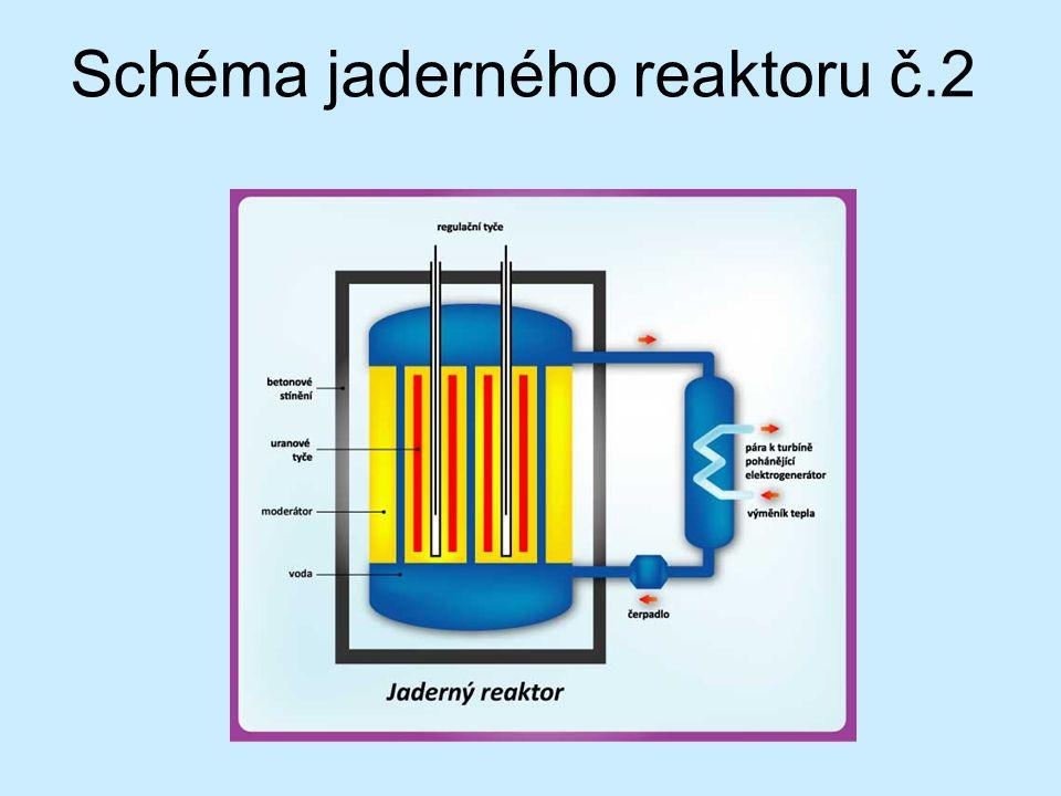 Schéma jaderného reaktoru č.2