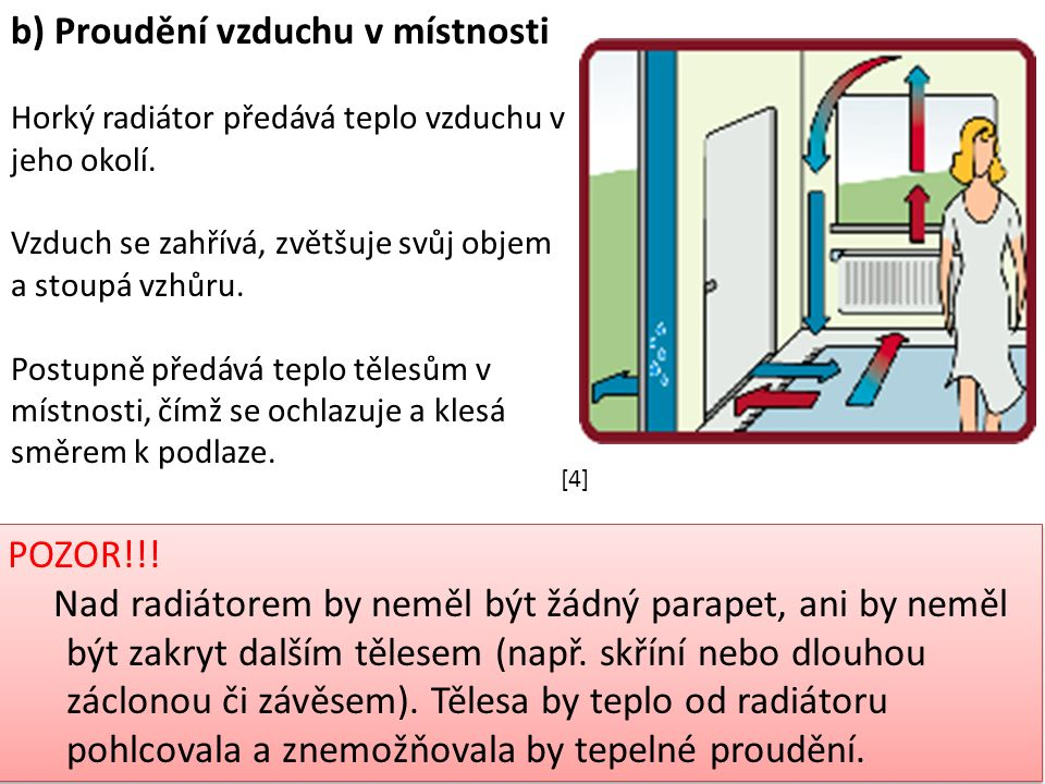 POZOR!!! Nad radiátorem by neměl být žádný parapet, ani by neměl být zakryt dalším tělesem (např. skříní nebo dlouhou záclonou či závěsem). Tělesa by