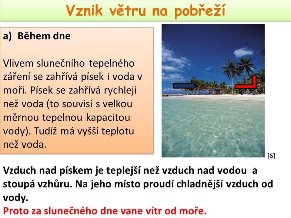 Vznik větru na pobřeží a)Během dne Vlivem slunečního tepelného záření se zahřívá písek i voda v moři. Písek se zahřívá rychleji než voda (to souvisí s