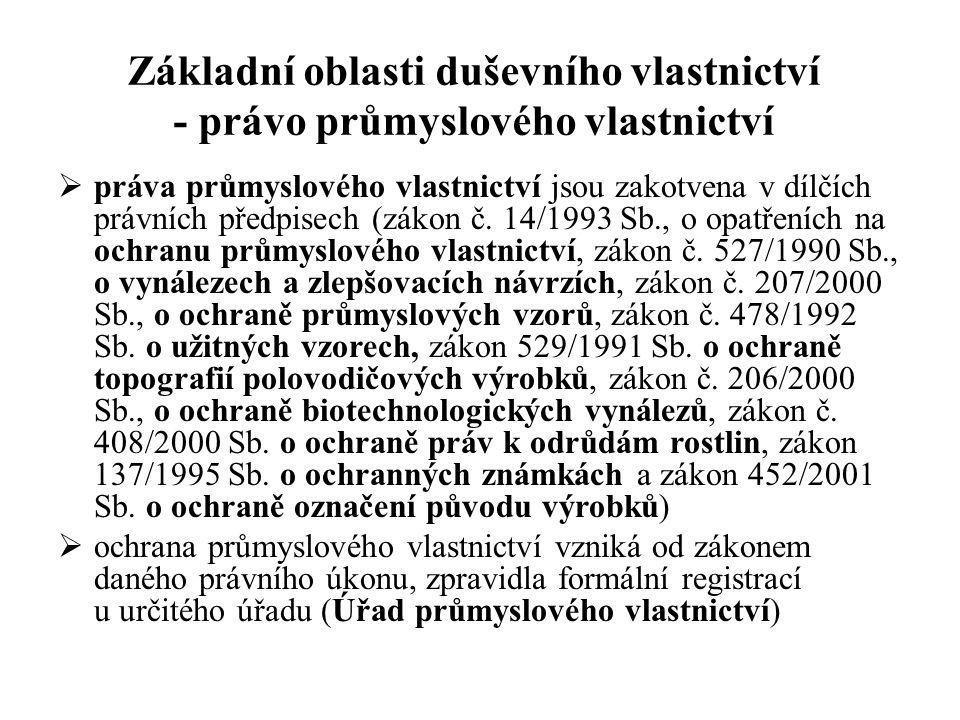 Prameny práva k duševnímu vlastnictví  zákon č.