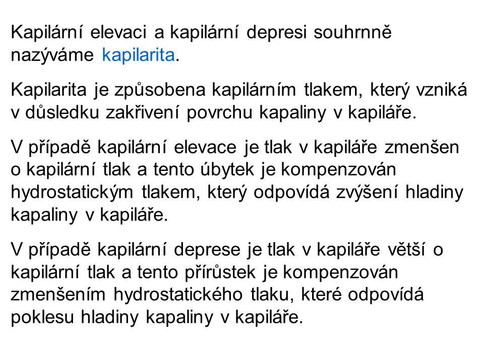 Kapilární elevaci a kapilární depresi souhrnně nazýváme kapilarita.