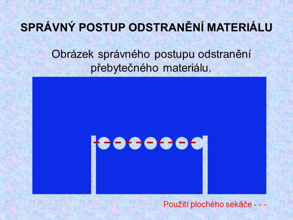 SPRÁVNÝ POSTUP ODSTRANĚNÍ MATERIÁLU Obrázek správného postupu odstranění přebytečného materiálu.