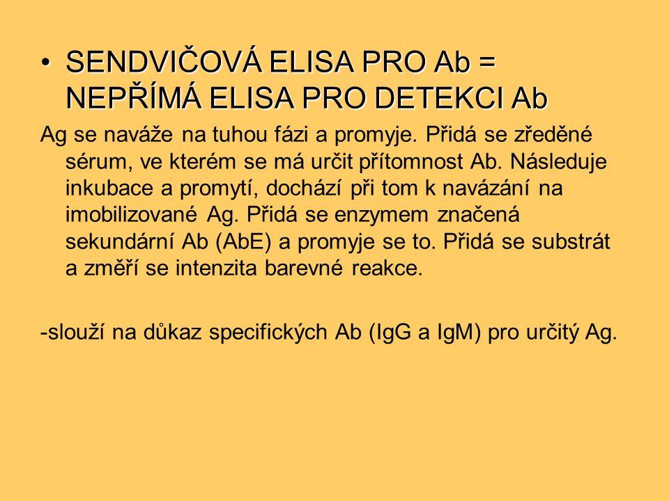 SENDVIČOVÁ ELISA PRO Ab = NEPŘÍMÁ ELISA PRO DETEKCI AbSENDVIČOVÁ ELISA PRO Ab = NEPŘÍMÁ ELISA PRO DETEKCI Ab Ag se naváže na tuhou fázi a promyje.