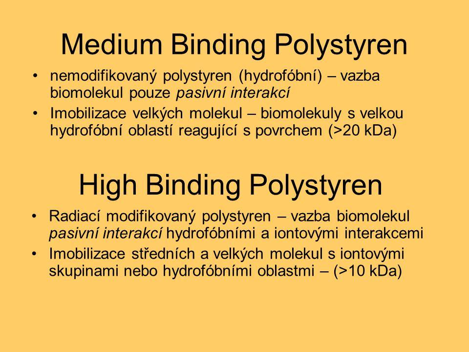 nemodifikovaný polystyren (hydrofóbní) – vazba biomolekul pouze pasivní interakcí Imobilizace velkých molekul – biomolekuly s velkou hydrofóbní oblastí reagující s povrchem (>20 kDa) Medium Binding Polystyren Radiací modifikovaný polystyren – vazba biomolekul pasivní interakcí hydrofóbními a iontovými interakcemi Imobilizace středních a velkých molekul s iontovými skupinami nebo hydrofóbními oblastmi – (>10 kDa) High Binding Polystyren