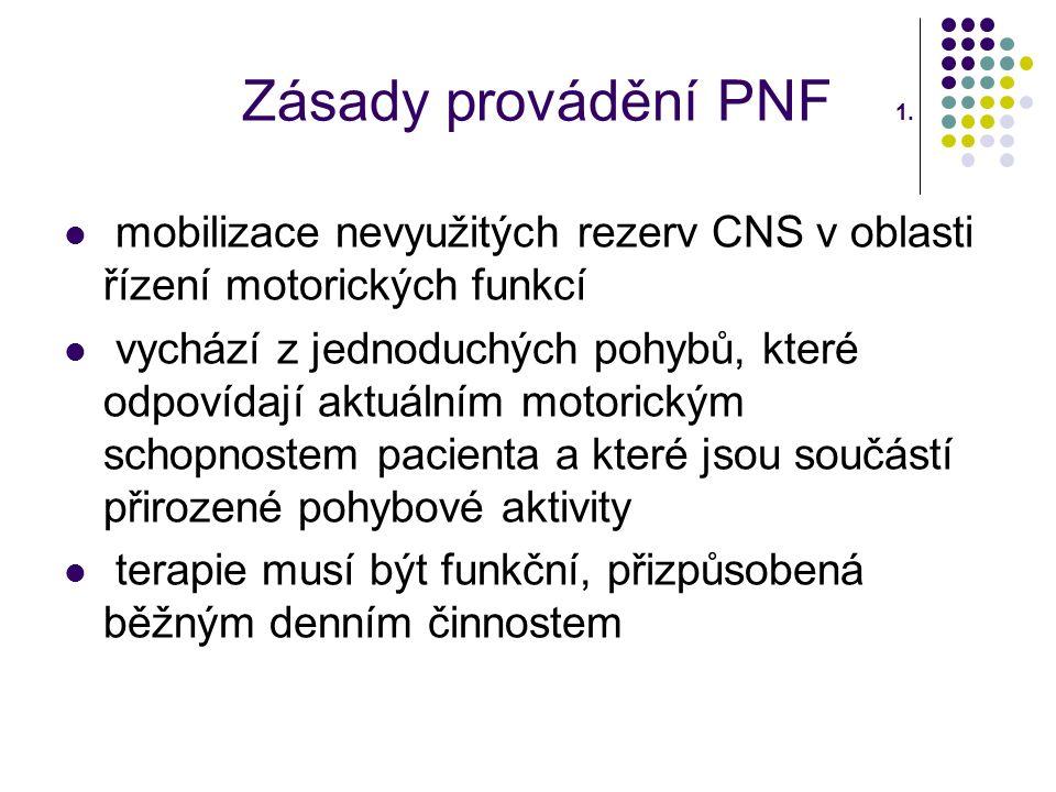 Zásady provádění PNF 1. mobilizace nevyužitých rezerv CNS v oblasti řízení motorických funkcí vychází z jednoduchých pohybů, které odpovídají aktuální
