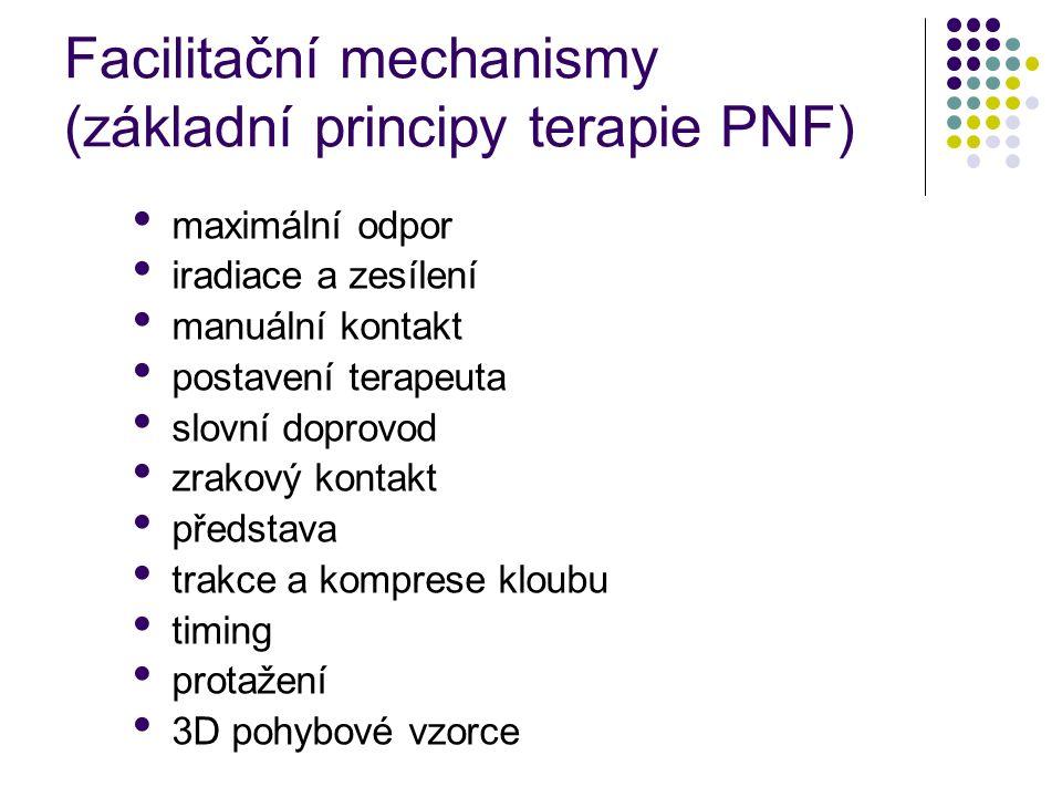 Facilitační mechanismy (základní principy terapie PNF) maximální odpor iradiace a zesílení manuální kontakt postavení terapeuta slovní doprovod zrakov
