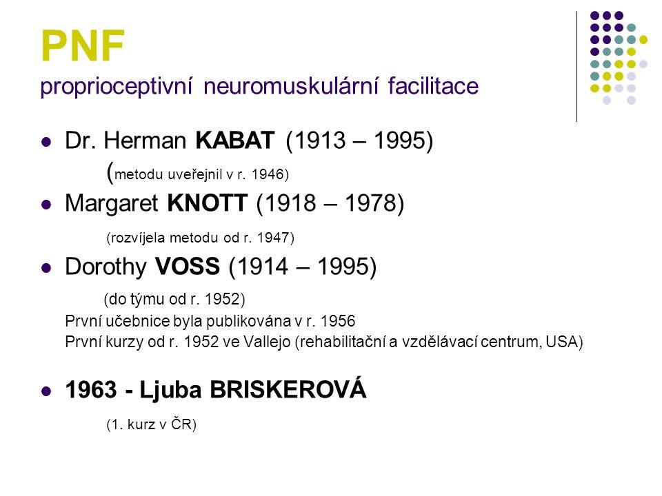PNF proprioceptivní neuromuskulární facilitace Dr. Herman KABAT (1913 – 1995) ( metodu uveřejnil v r. 1946) Margaret KNOTT (1918 – 1978) (rozvíjela me
