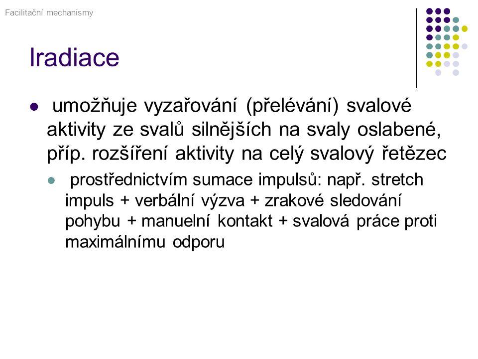 Iradiace umožňuje vyzařování (přelévání) svalové aktivity ze svalů silnějších na svaly oslabené, příp.