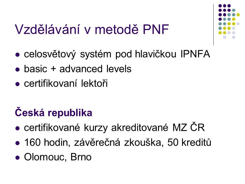 Vzdělávání v metodě PNF celosvětový systém pod hlavičkou IPNFA basic + advanced levels certifikovaní lektoři Česká republika certifikované kurzy akred