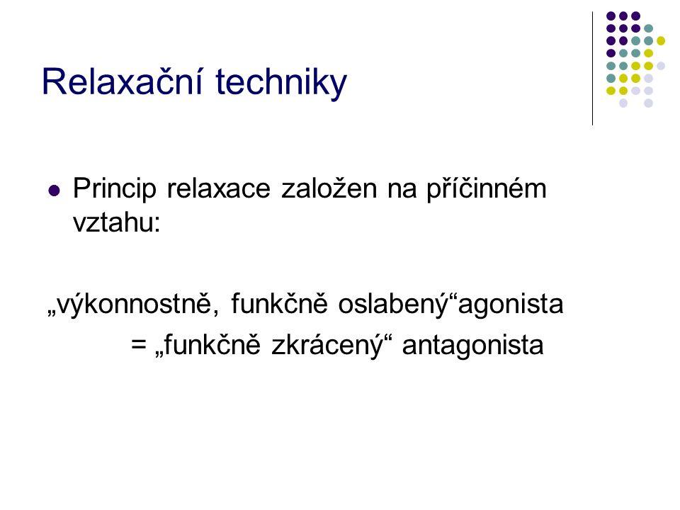 """Princip relaxace založen na příčinném vztahu: """"výkonnostně, funkčně oslabený""""agonista = """"funkčně zkrácený"""" antagonista Relaxační techniky"""
