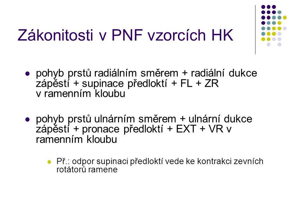 Zákonitosti v PNF vzorcích HK pohyb prstů radiálním směrem + radiální dukce zápěstí + supinace předloktí + FL + ZR v ramenním kloubu pohyb prstů ulnárním směrem + ulnární dukce zápěstí + pronace předloktí + EXT + VR v ramenním kloubu Př.: odpor supinaci předloktí vede ke kontrakci zevních rotátorů ramene