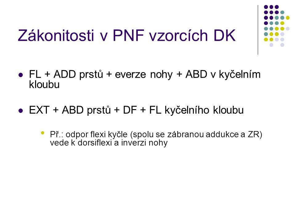 Zákonitosti v PNF vzorcích DK FL + ADD prstů + everze nohy + ABD v kyčelním kloubu EXT + ABD prstů + DF + FL kyčelního kloubu Př.: odpor flexi kyčle (spolu se zábranou addukce a ZR) vede k dorsiflexi a inverzi nohy