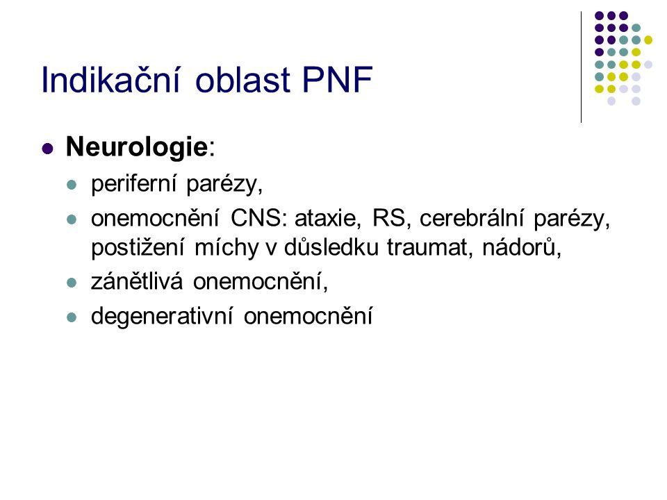 Indikační oblast PNF Neurologie: periferní parézy, onemocnění CNS: ataxie, RS, cerebrální parézy, postižení míchy v důsledku traumat, nádorů, zánětlivá onemocnění, degenerativní onemocnění
