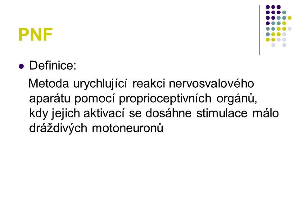 PNF Definice: Metoda urychlující reakci nervosvalového aparátu pomocí proprioceptivních orgánů, kdy jejich aktivací se dosáhne stimulace málo dráždivý