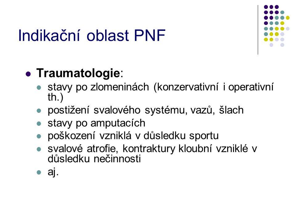 Indikační oblast PNF Traumatologie: stavy po zlomeninách (konzervativní i operativní th.) postižení svalového systému, vazů, šlach stavy po amputacích