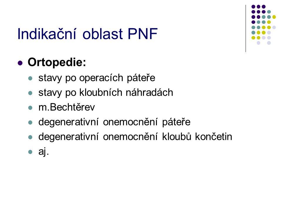 Indikační oblast PNF Ortopedie: stavy po operacích páteře stavy po kloubních náhradách m.Bechtěrev degenerativní onemocnění páteře degenerativní onemocnění kloubů končetin aj.