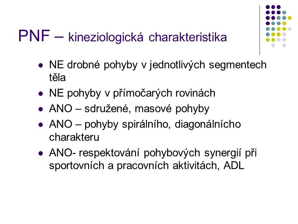 PNF – kineziologická charakteristika NE drobné pohyby v jednotlivých segmentech těla NE pohyby v přímočarých rovinách ANO – sdružené, masové pohyby ANO – pohyby spirálního, diagonálnícho charakteru ANO- respektování pohybových synergií při sportovních a pracovních aktivitách, ADL