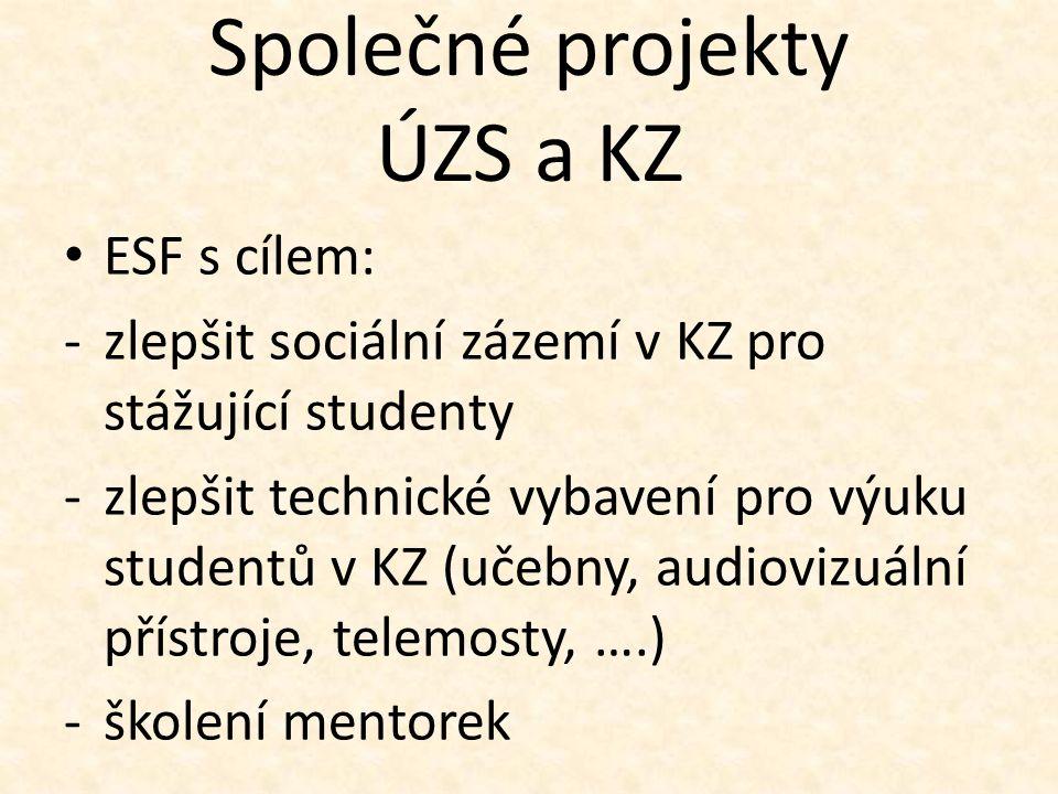Společné projekty ÚZS a KZ ESF s cílem: -zlepšit sociální zázemí v KZ pro stážující studenty -zlepšit technické vybavení pro výuku studentů v KZ (učebny, audiovizuální přístroje, telemosty, ….) -školení mentorek
