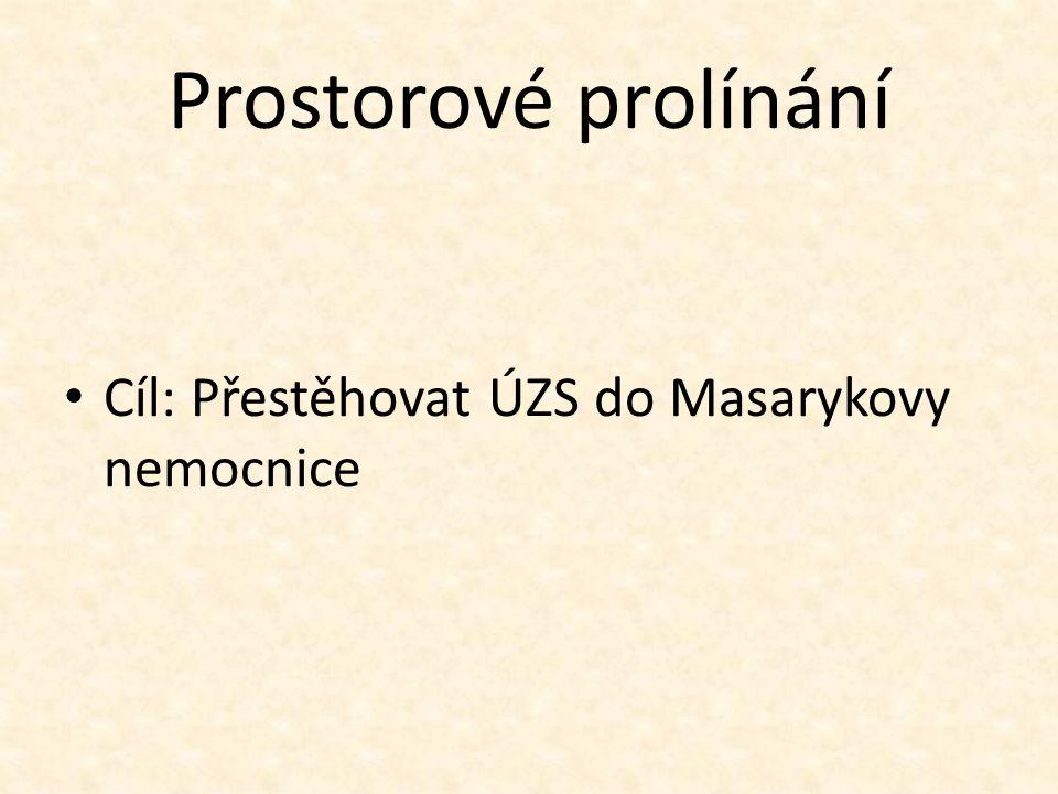 Prostorové prolínání Cíl: Přestěhovat ÚZS do Masarykovy nemocnice