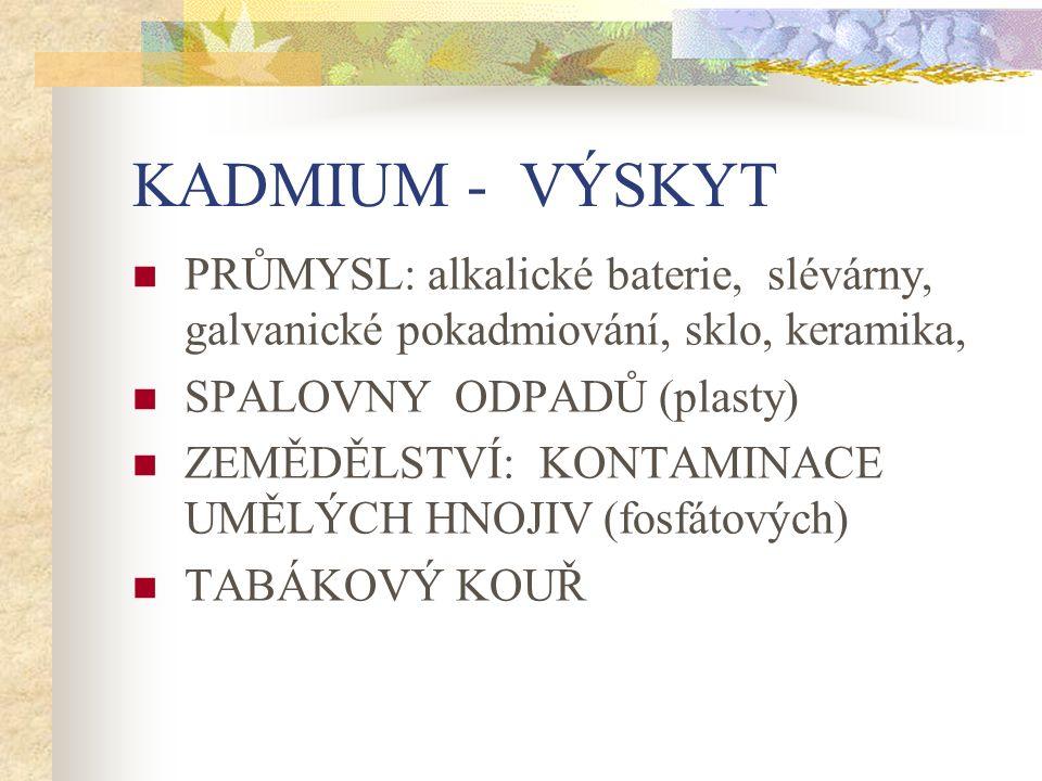 KADMIUM - VÝSKYT PRŮMYSL: alkalické baterie, slévárny, galvanické pokadmiování, sklo, keramika, SPALOVNY ODPADŮ (plasty) ZEMĚDĚLSTVÍ: KONTAMINACE UMĚLÝCH HNOJIV (fosfátových) TABÁKOVÝ KOUŘ