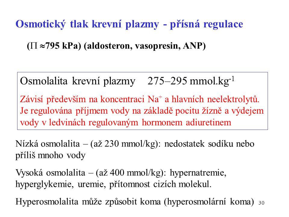 30 Osmotický tlak krevní plazmy - přísná regulace Osmolalita krevní plazmy 275–295 mmol.kg -1 Závisí především na koncentraci Na + a hlavních neelektr