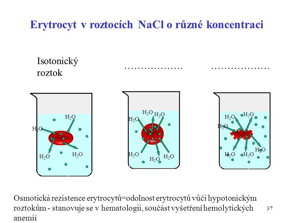37 ……………… H2OH2O H2OH2O H2OH2O H2OH2O H2OH2O H2OH2O H2OH2O H2OH2O H2OH2O H2OH2O H2OH2O H2OH2O H2OH2OH2OH2O H2OH2O H2OH2O Erytrocyt v roztocích NaCl o různé koncentraci Isotonický roztok Osmotická rezistence erytrocytů=odolnost erytrocytů vůči hypotonickým roztokům - stanovuje se v hematologii, součást vyšetření hemolytických anemií